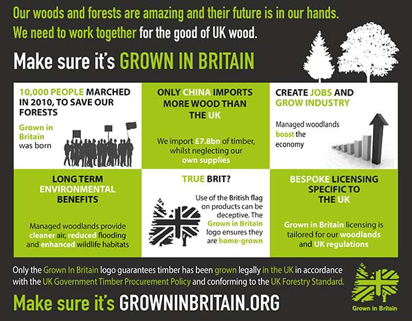 Introducing Grown in Britain
